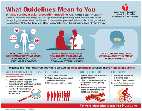 New BP Guidelines Infographic 1